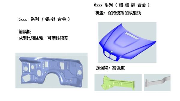 汽车钣金铝合金损伤的维修方法与步骤