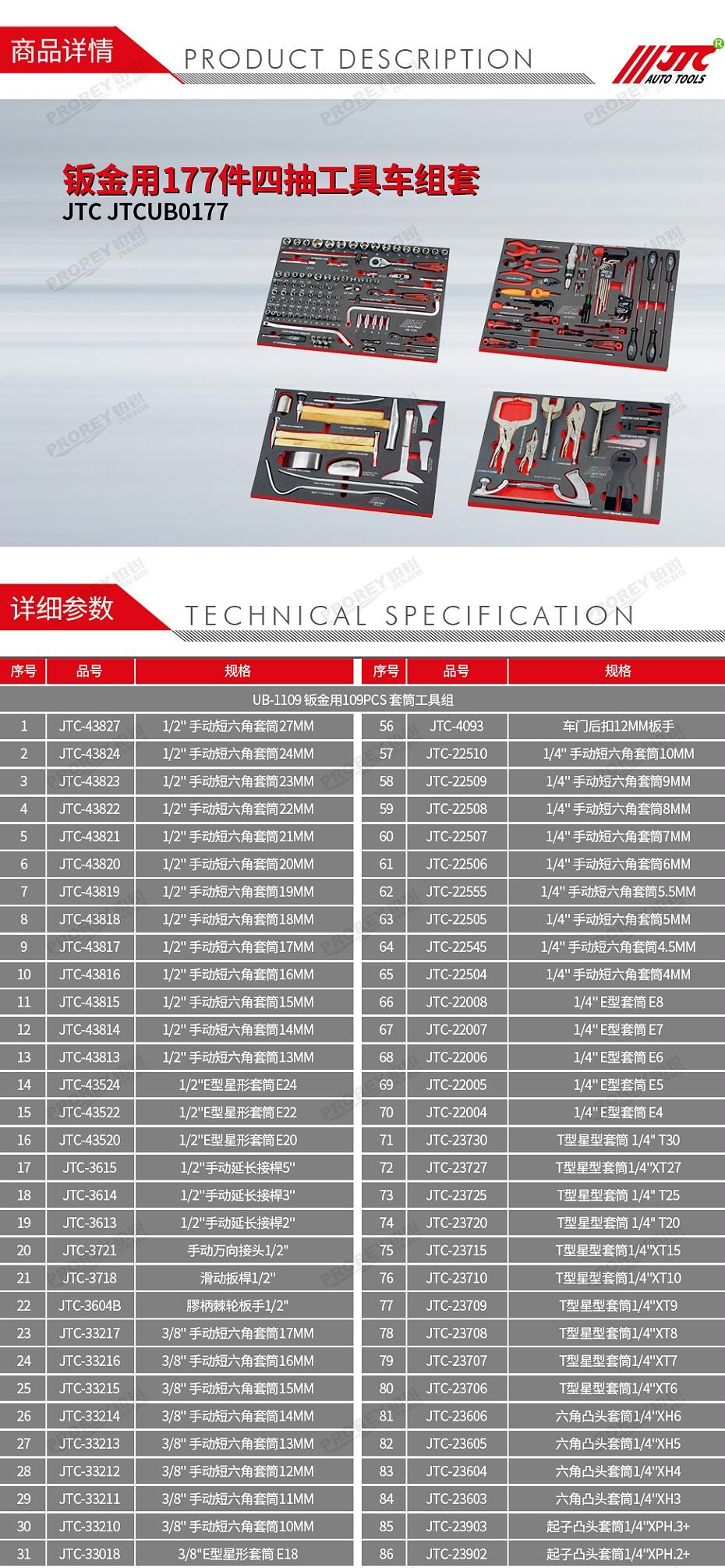 GW-130030197-JTC 钣金用177件四抽工具车组套-1