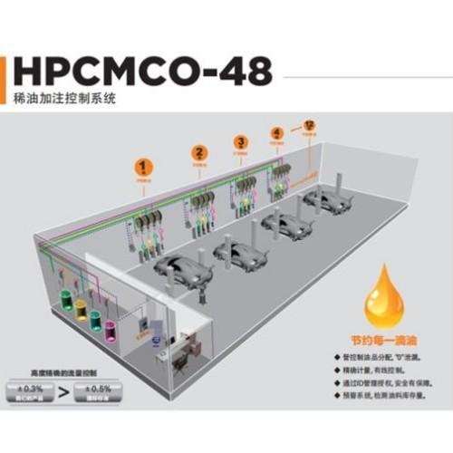 商务车维修设备-汇峰 HPCMCO-48 稀油加注控制系统