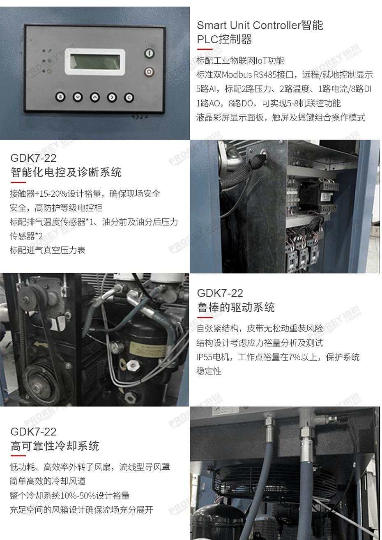 GW-190020130-Gardner Denver 格南登福 GDK07-8A 螺杆空压机-3