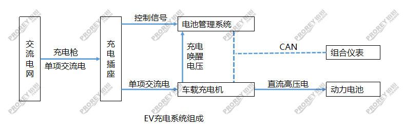 resource/images/ecf99a45b29f49eba065e9570b6bb666_132.jpg