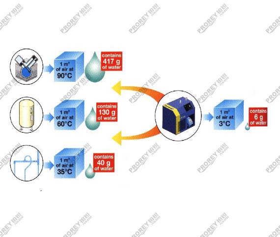 resource/images/ecf99a45b29f49eba065e9570b6bb666_58.jpg