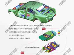 汽车铝车身维修设备和工具方案